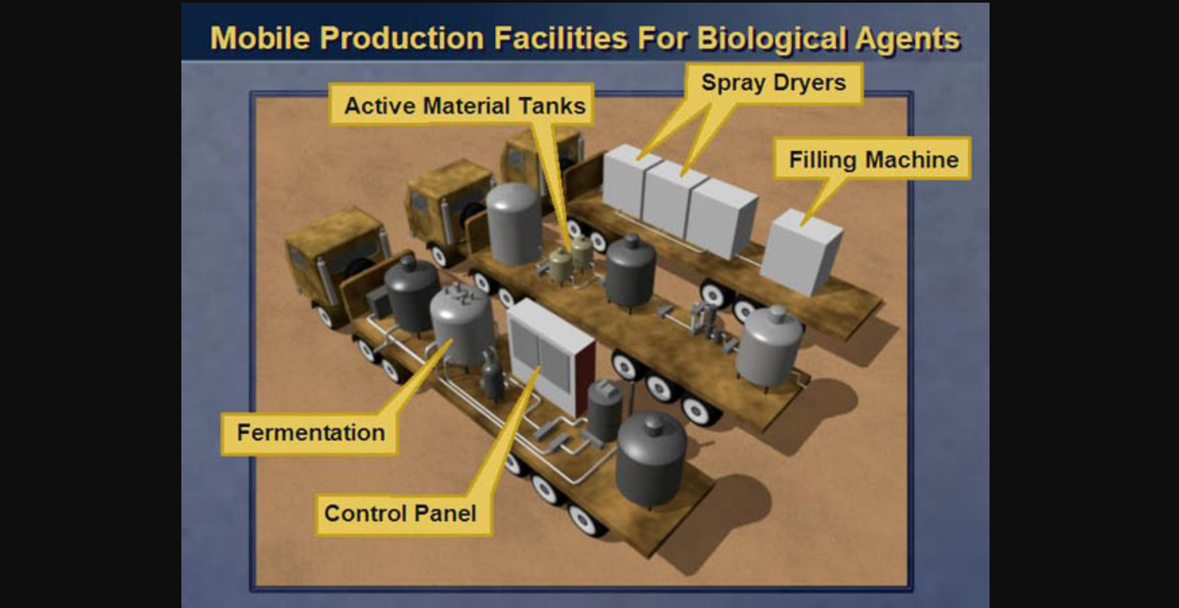 The US presentation to the United Nations, aimed at justifying an attack on Iraq, claimed that Iraq had mobile weapons laboratories. These were never found.